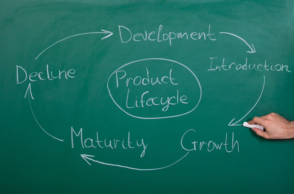 What Is Product Life-Cycle Management